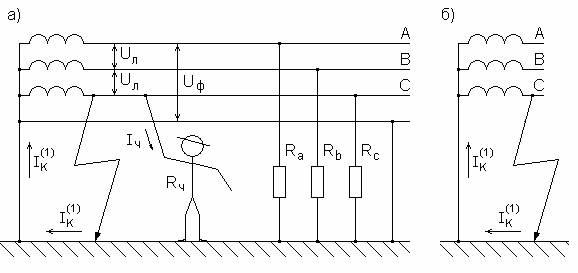 Схемы сетей с глухозаземленной